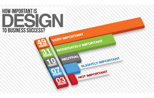best-infographics-web-design